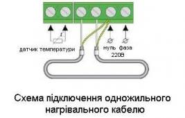 Схема підключення одножильного нагрівального кабелю