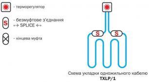принципова двостороння схема укладки Нексанс TXLP/1