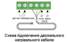 Підключення двожильного нагрівального кабелю