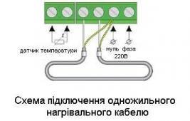 Як підключити нагрівальний кабель
